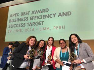 ВНИМАНИЕ! Международный конкурс Business Efficiency and Success Target Award (APEC BEST AWARD)